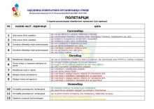 PLANOVI RADA za POLETARCE - slobodne aktivnosti (osnovnoškolci)